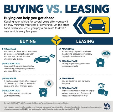 leasing vs buying a house lease vs buy house 28 images leasing vs buying fleetpartners leasing ltd lease vs