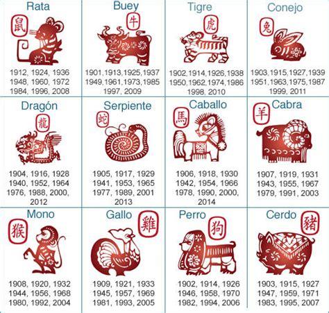 Calendario Chino 2014 Serpiente Hor 211 Scopo Chino Francis Helen