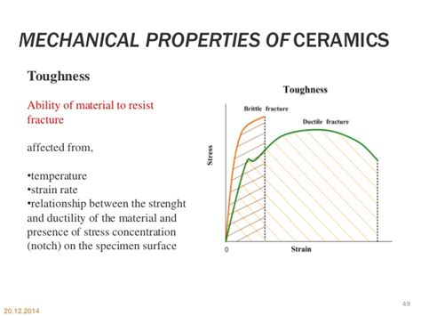 physical characteristics of ceramics ceramics