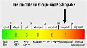 haus energieeffizienzklasse willkommen bei aig fischer architekten ingenieure