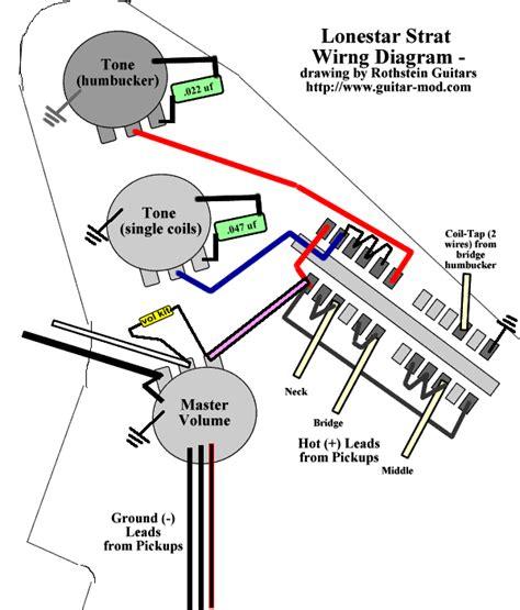 strat wiring diagram 5 way switch wiring diagram manual
