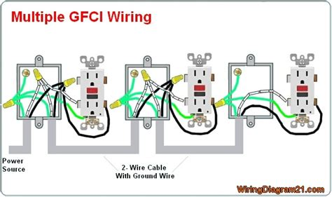 home wiring gfi wiring diagram with description