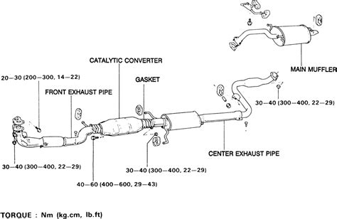 2006 hyundai elantra exhaust system repair guides exhaust system catalytic converter