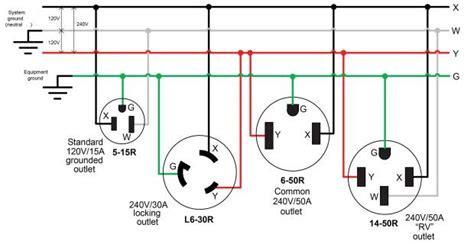 understanding  ac power  heavy duty power tools