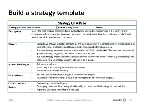it strategy template why strategies go bad and what you can do about it