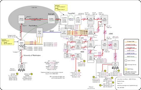 visio block diagram visio block diagram readingrat net