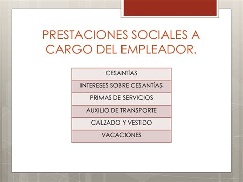 prestaciones sociales gerenciecom prestaciones sociales y aportes parafiscales
