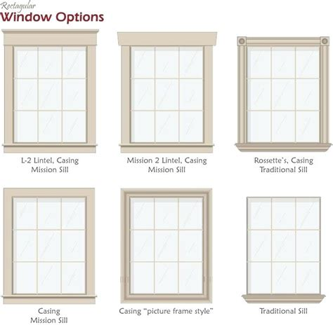Trim Styles window molding ideas easy window trim installation cottage