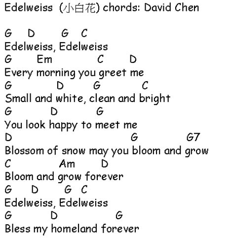 Outstanding Edelweiss Chords Photo Beginner Guitar Piano Chords