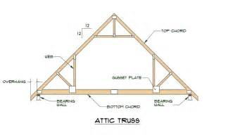 down attic staircase quot wide too the garage journal board roof truss design plans blog behm plan