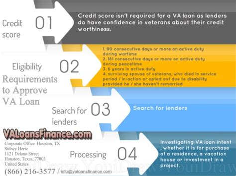 va home loan with 600 credit score bank of baroda