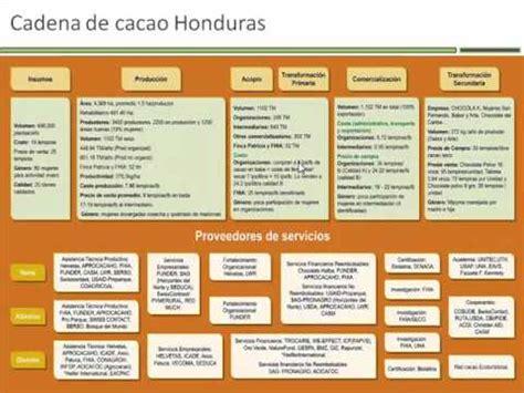 cadenas de oro en el salvador guatemala honduras and el salvador governments must