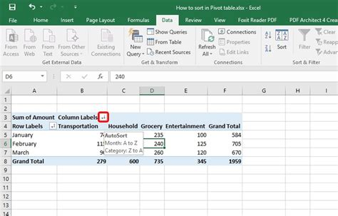 how to sort a pivot table how to sort in pivot table yodalearning