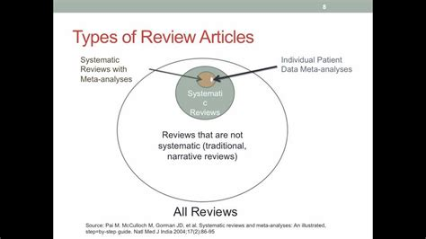 Meta Analysis Vs Review Of Literature by Systematic Review And Meta Analysis Workshop Introduction 系統性回顧及統合分析 010813