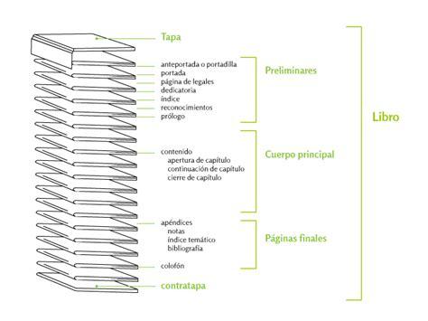 libro estructura y funcin del elementos de un libro oert