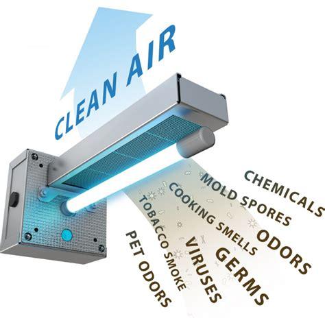apco  duct air purifier