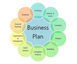 table of contents business plan dradgeeport133 web fc2 com