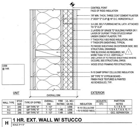 stucco wall section stucco wall section dwg