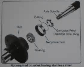how to align boat trailer axles 2 trailer axle spindle seal repair sleeve kit upgrade