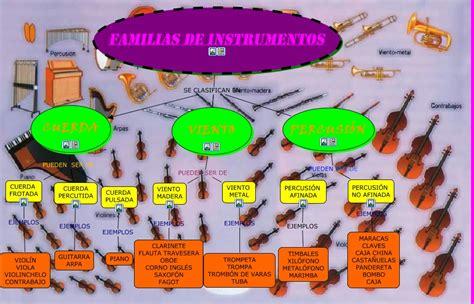 instrumento de cuerda wikipedia la enciclopedia libre instrumento de cuerda wikipedia la enciclopedia libre
