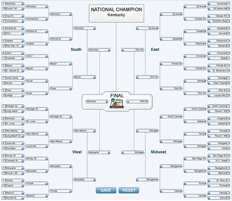 march madness bracket names funny march madness funny images new calendar template site