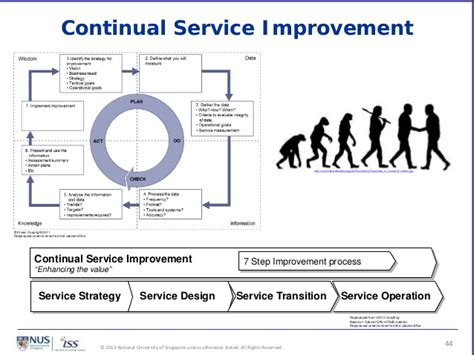 continual service improvement template continuous service improvement plan template 28 images