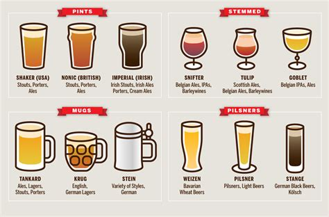 barware glasses guide different types of pint glasses daily infographics