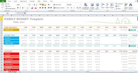 Family Budget Template Excel 2013 Excel Tmp Family Monthly Budget Template Excel