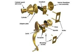 door knob parts diagram door locks and knobs