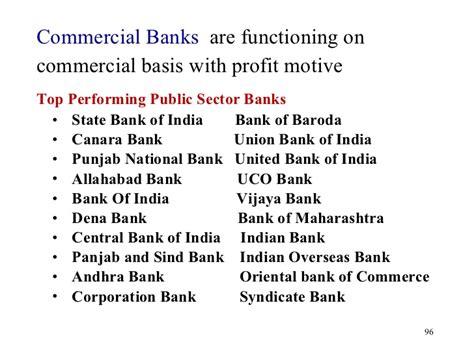 dena bank retail login 02 iintroduction to retail banking 2011