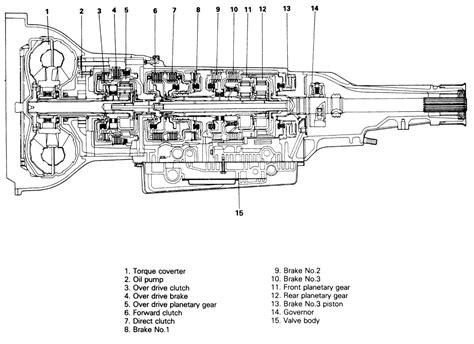 transmission control 1987 mitsubishi l300 electronic throttle control service manual transmission control 1987 mitsubishi truck electronic valve timing 1996 mazda