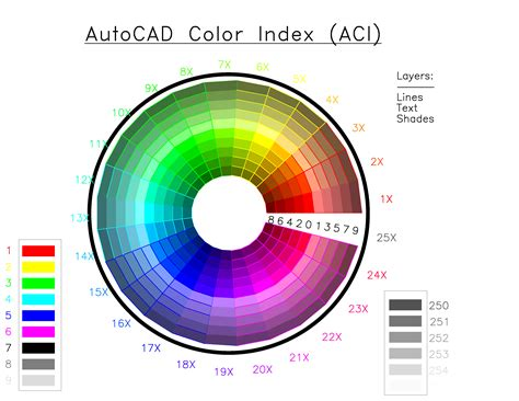 color index colorwh autocad color index png 3 300 215 2 550 pixels tips