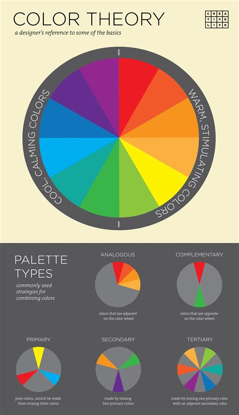 basics design colour n infographic 3 basic principles of color theory for designers learning colors infographic and