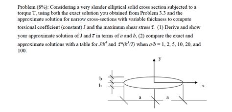 slender section considering a very slender elliptical solid cross