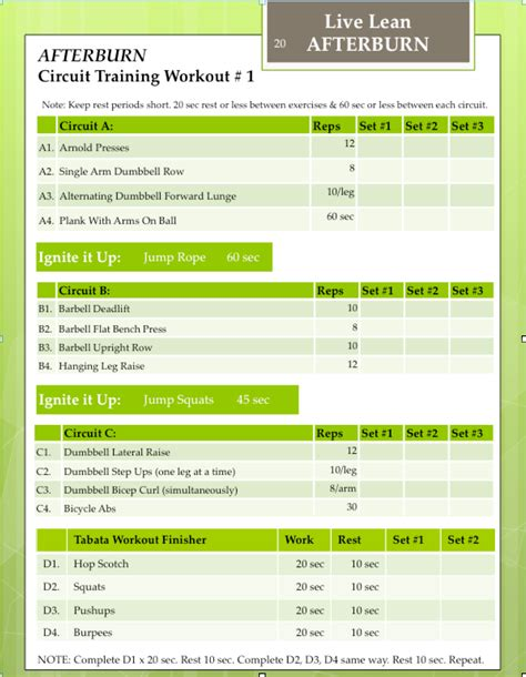 metabolic effect workout calories burned eoua