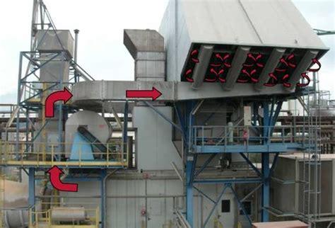 gas turbines solar turbines  compressor parts  antoni international equipment  sale