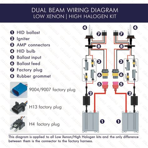 xenon hid wiring diagram free wiring diagrams