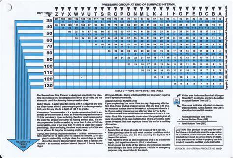 padi rdp table metric related keywords padi rdp table