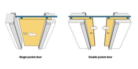 swing door detail technical details door factory custom interior doors