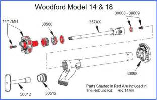 Freezeless Outdoor Faucet Woodford Model 14 Repair Parts
