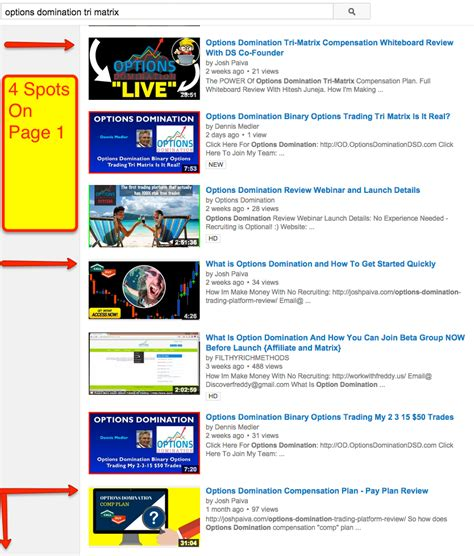 Search Engine Optimization Articles 2 by Search Engine Optimization Seo Tips Rank Fast