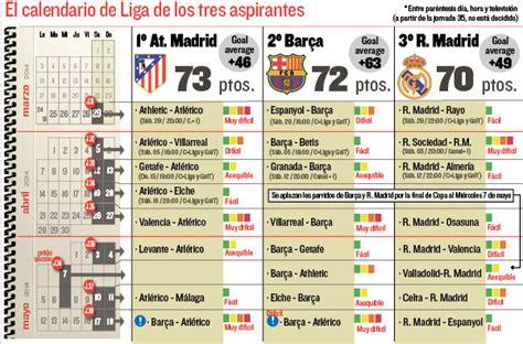 Calendario R Madrid Calend 225 De Juros Real Madrid Imagui