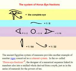 résumé meaning ancient religion and mythology the eye of horus