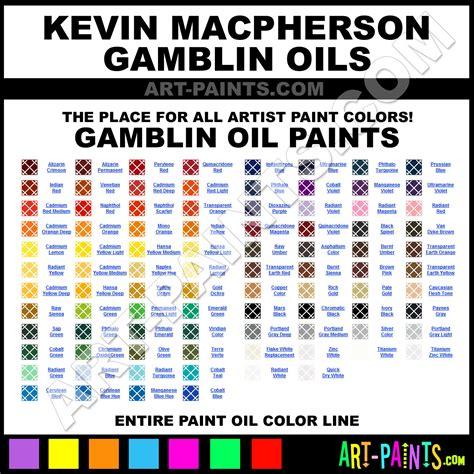 kevin macpherson gamblin paint colors kevin macpherson gamblin paint colors gamblin color