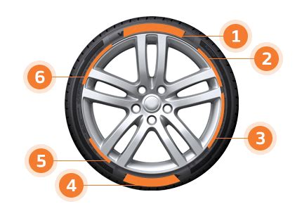 rim width tire size chart australia  picture  chart anyimageorg
