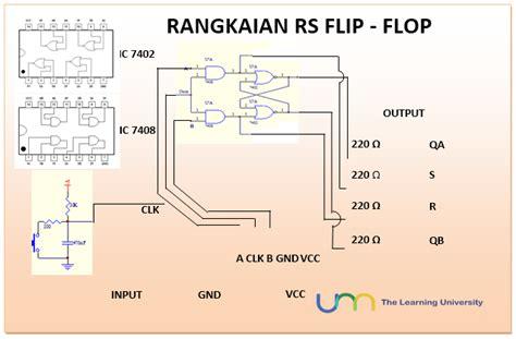 Lu Hias Flip Flop fungsi transistor dalam rangkaian flip flop 28 images