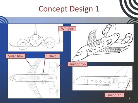 concept design definition ppt system definition review powerpoint presentation