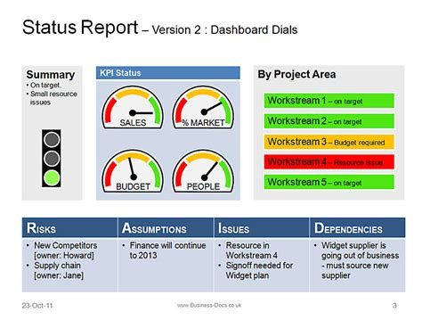 excel project status report template status report template excel images