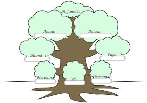 imagenes de la familia para arbol genealogico 193 rbol geneal 243 gico para completar