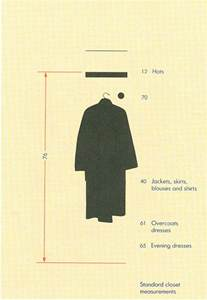 Standard Closet Height by Ergonomic Guidelines